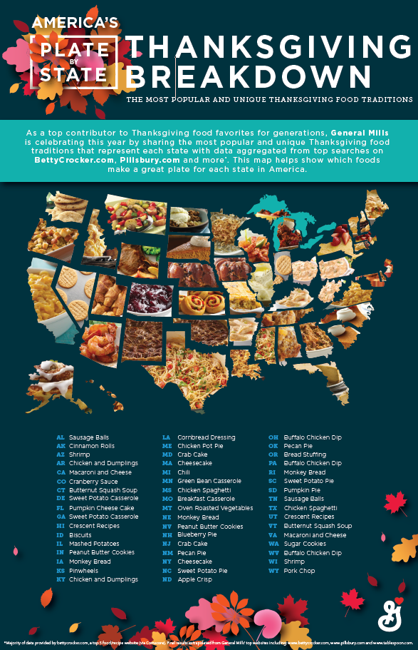 Here is the most searched for Thanksgiving day recipe by state